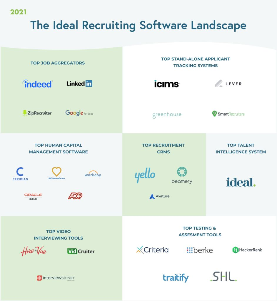2021 Recruiting Software Infographic V1